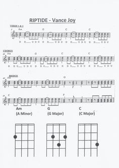 three little birds chords ukulele pdf key of c
