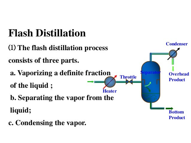 difference between atmospheric distillation and vacuum distillation pdf