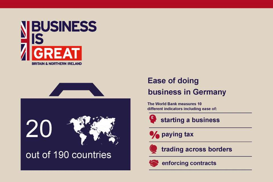 doing business in uk pdf