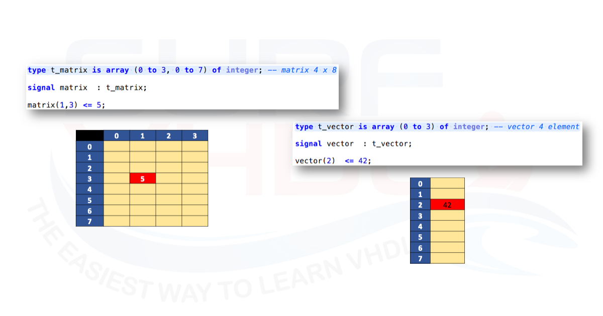 vhdl programming by example pdf
