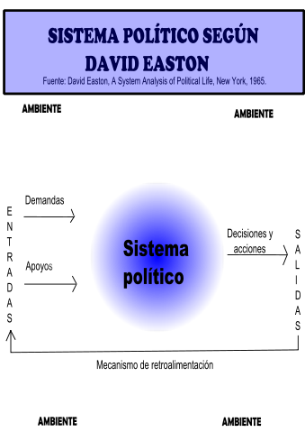 a systems analysis of political life pdf