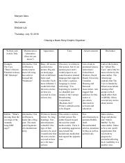 newspaper article lead story graphic organizer pdf