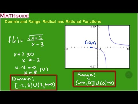 domain and range of rational functions pdf