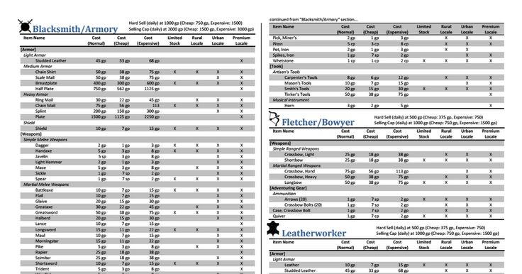 dungeons and dragons 5th edition pdf download player& 39